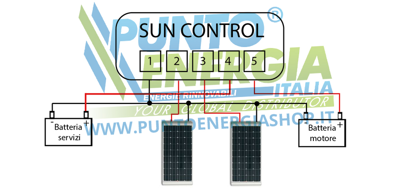 Charge Controller 20a 12v Mppt Solar Panel Photovoltaic