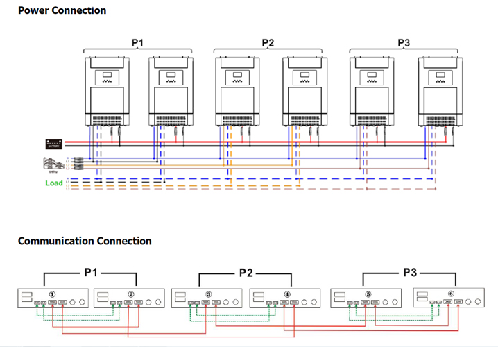 Schema Collegamento Invertitore : Scheda di parallelo per inverter syrio power impianti