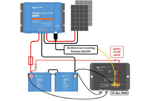 Cable Remote On  Off Non Inverting Connection Communication